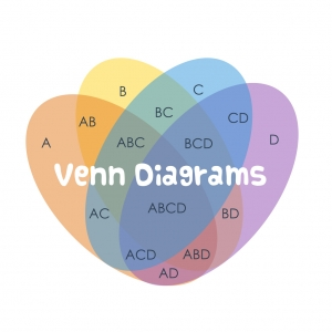 ABCD Venn Diagram preview